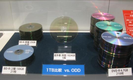 Disco óptico TDK de un terabyte