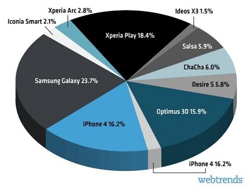 Samsung Galaxy S II MWC
