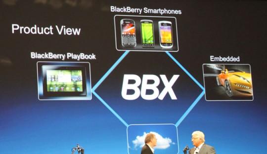 BBX es el nuevo sistema operativo de RIM