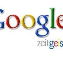 Google Zeitgeist, qué buscábamos en el 2012