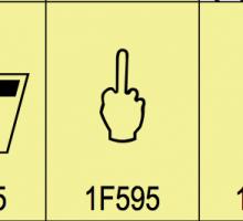 Actualización (estándar Unicode 7.0) con 250 nuevos emoticonos