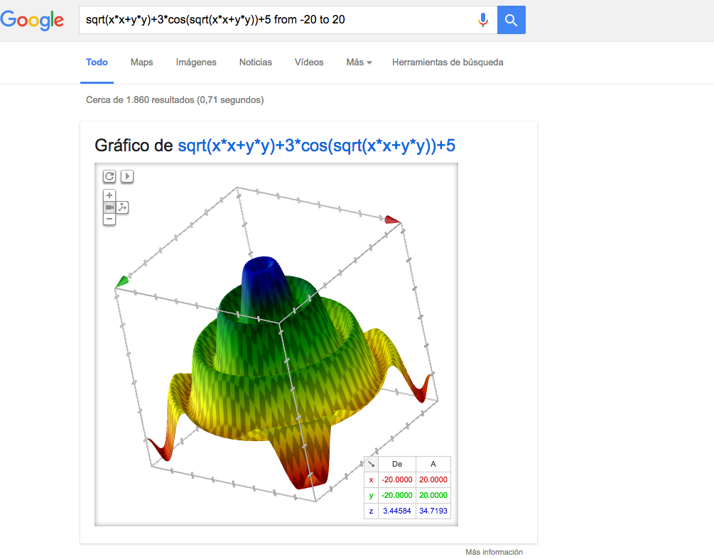 graficos-3d-calculos-google