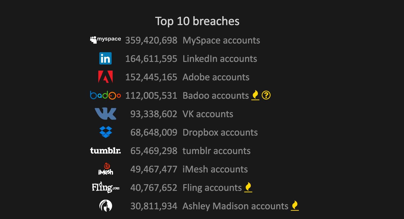 top10-hack-services