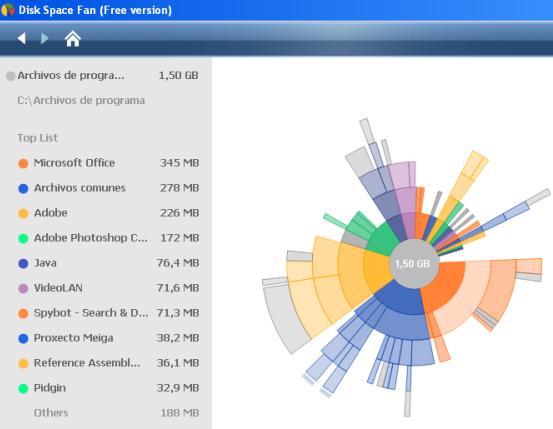 Analisis de espacio en disco y estadísticas de uso