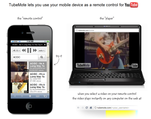 Control remoto de Youtube