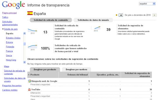 Nuevos informes Google de transparencia