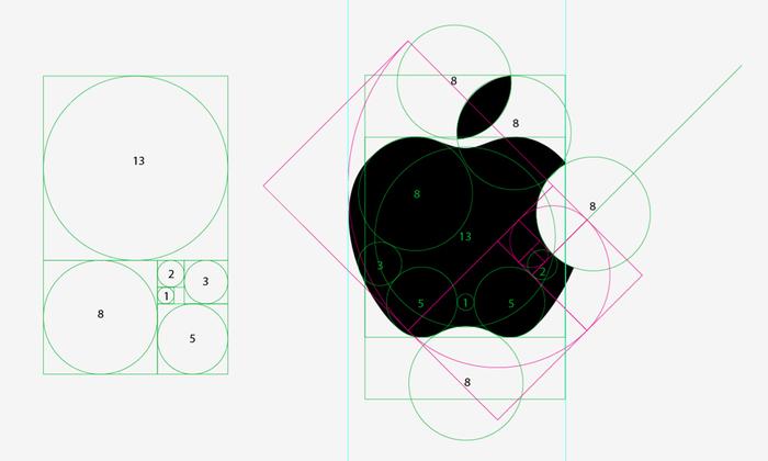 La serie Fibonacci en la manzana de Apple