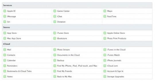 Conocer el estado de los servicios de Apple