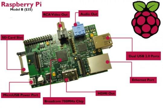 Raspberrry Pi, y trastea con la informática