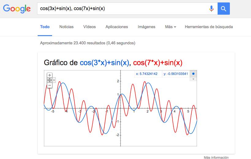 graficos-calculo-complejos-online