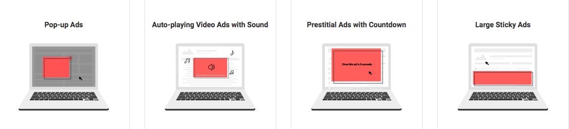anuncios-molestos